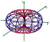 Эта структура, рекурсивно фракталлизуясь в безконечной степени итераций, и образует узор повторяющейся на всех планах парадигмы Иггдрасиля. Такая структура есть у каждого живого существа индивидуально, а так же и у всей Вселенной. Точка сборки Вселенной – это её мнимый центр, являющийся Осознанием Единого Всевышнего Господа.
