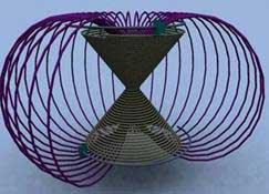 «Яйцеобразная» Конфигурация Био-Энергетического поля «пробуждённого» или просветлённого